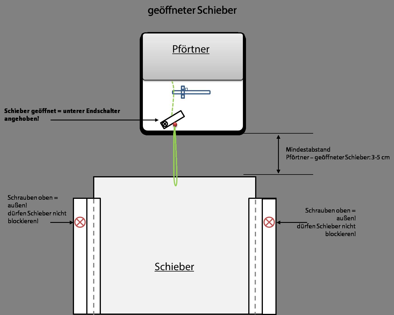 schieber_offen_de